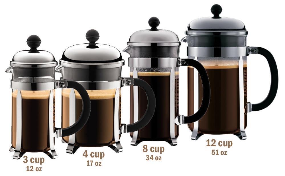 Best French Press Coffee Maker 2019