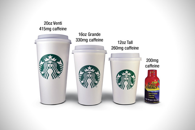 How much caffeine is in a cup of coffee starbucks